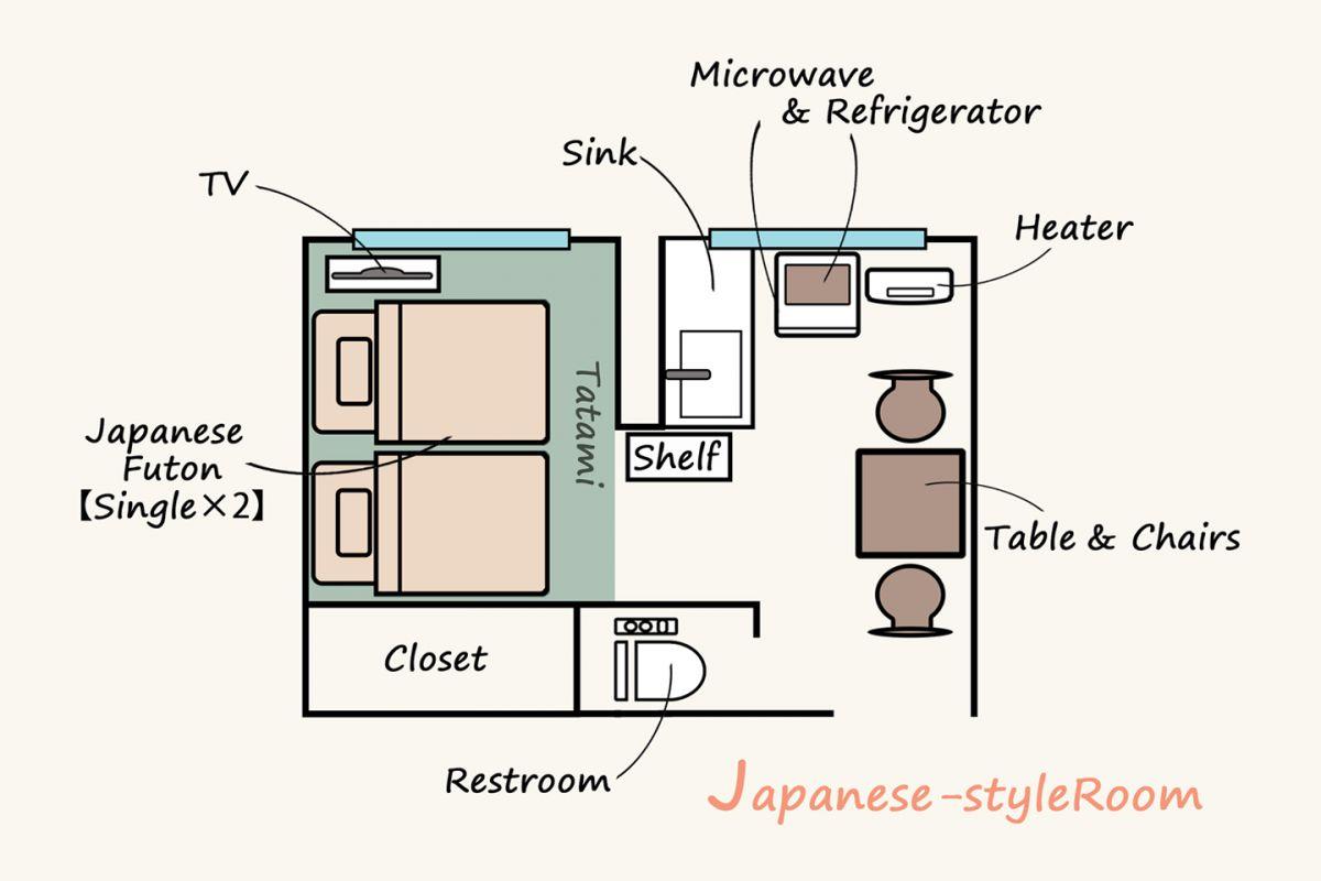 「ノースステイ札幌北」間取図画像